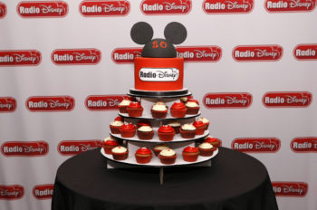 Radio Disney Celebrates 20 Years of Entertaining Families Worldwide