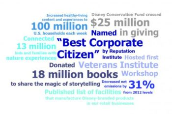 Disney Publishes 2014 Citizenship Performance Summary