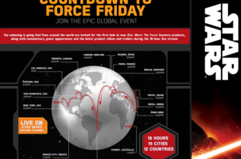 'The Force Awakens' in Epic Global Toy Unboxing Event on YouTube