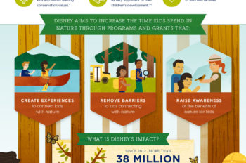 Infographic: Disney Helps Connect Kids and Families to Nature