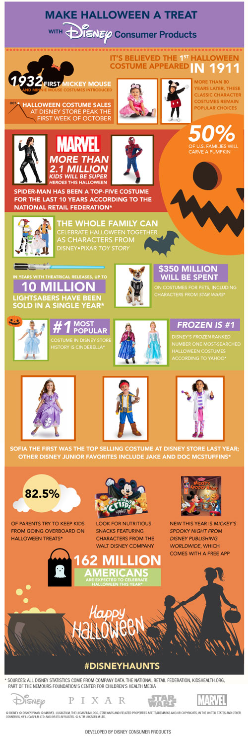 DCP_HalloweenInfographic_v12b[4]-article