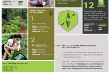 Disney and The Nature Conservancy Encourage Kids to Spend Time in Nature