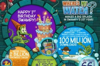 Infographic: Swampy the Alligator to Celebrate One Year
